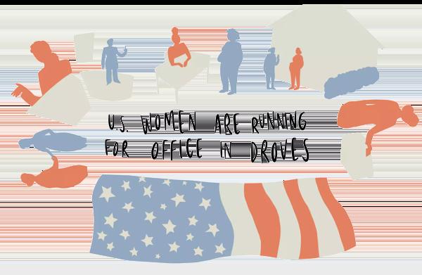 U.S. Frauen bemühen sich in Scharen um ein Amt in der Politik - Eine Nib Statistik von Olivia Walch.
